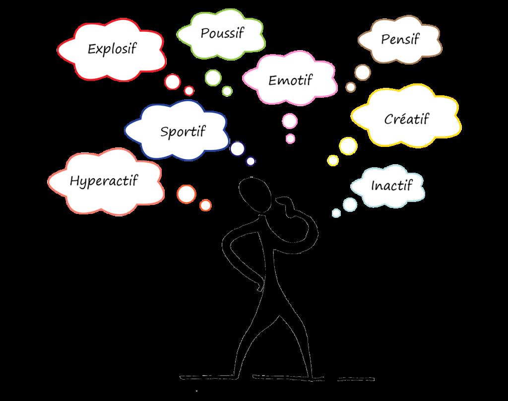 Soprologie Vendée pour qui ? hyperactifs, créatifs, émotifs, sportifs, stressés etc...